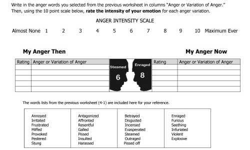 04-2 Anger Worksheet Rating the Intensity of Each Type of Anger v1thumb